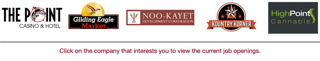 Noo-Kayet Development Corporation
